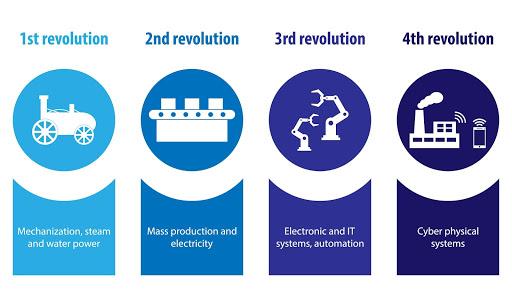 Peran Timbangan di Era Digital Industri 4.0 a